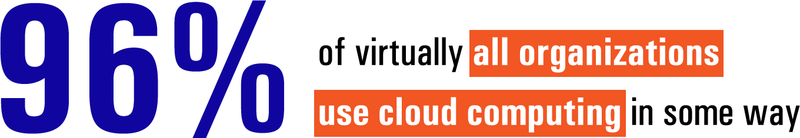 96-percent-of-virtually-all-organizations-use-cloud-computing